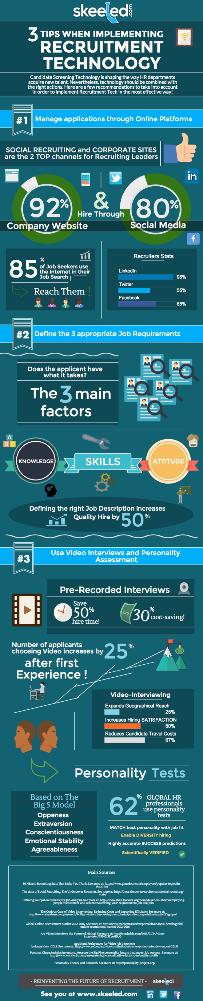 Infographic 3 tips Rec Tech